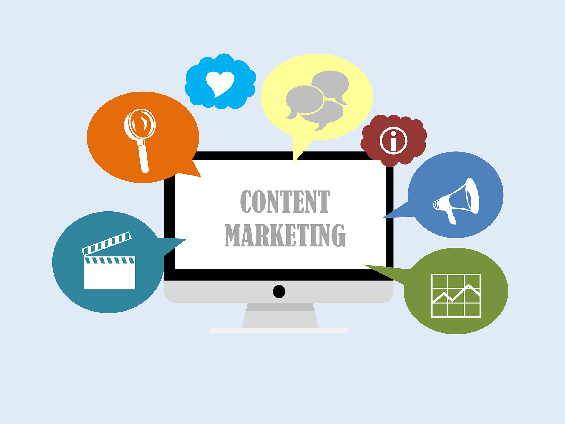 Content Marketing Strategy Discover Bradenton